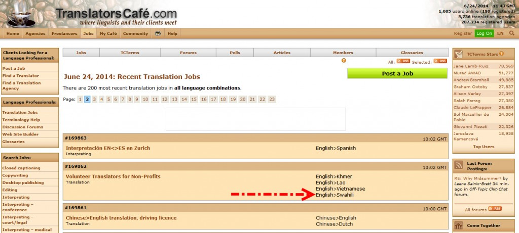 Translators Cafe English to Swahili Translation Jobs